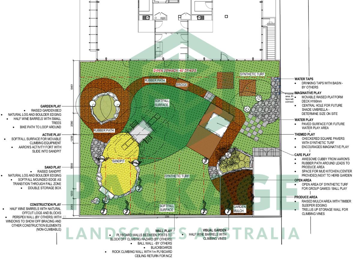 Eltham plan